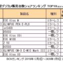 BCN Awards Confirm Canon Is Market Leader In Japan