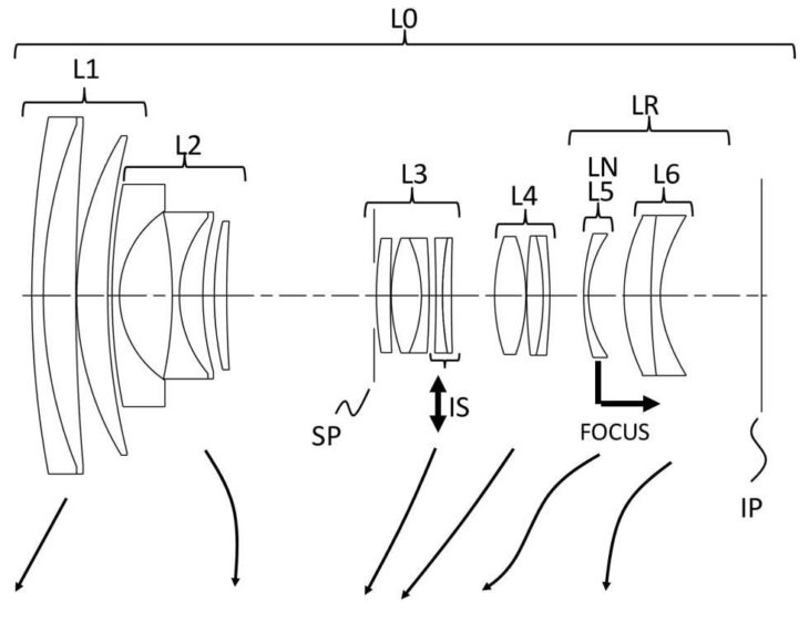 Canon Patent: RF 24-100mm F/4 And RF 24-105mm F/4 IS Lenses For EOS R
