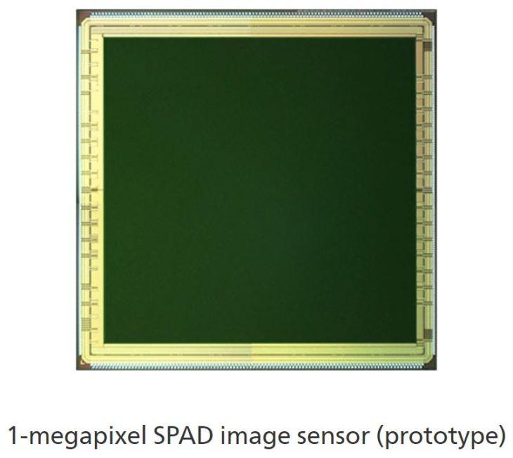 Canon Develops World's First 1 Megapixel SPAD Image Sensor