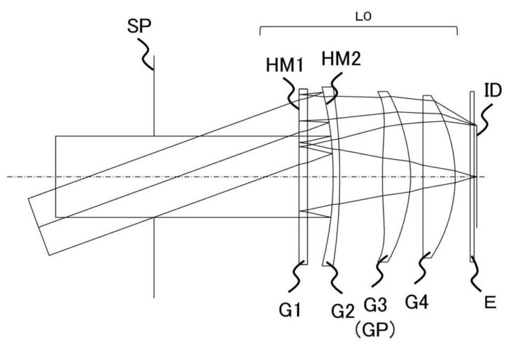 Canon Patent: Electronic Viewfinder With Folded Optics