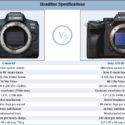 Sony A7s III Vs Canon EOS R5 Size And Specification Comparison