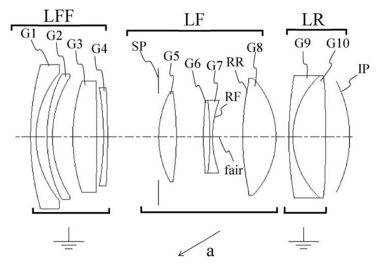 Curved Sensors